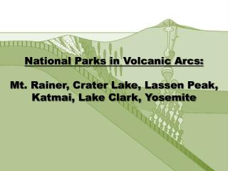 National Parks in Volcanic Arcs: