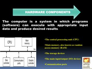 The central processing unit (CPU) Main memory, also known as random access memory (RAM)