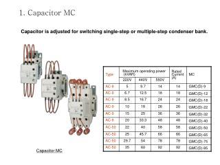 1. Capacitor MC