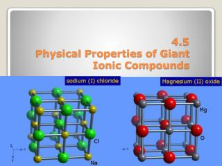 4.5  Physical  Properties of Giant  Ionic Compounds