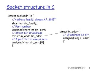 Socket structure in C