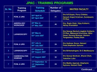 JPAC : TRAINING PROGRAMS