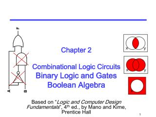 Chapter 2 Combinational  Logic Circuits Binary Logic and Gates Boolean  Algebra