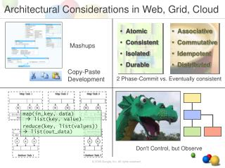 Architectural Considerations in Web, Grid, Cloud
