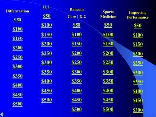 Differntiation $50 $100 $150 $200 $250 $300 $350 $400 $450 $500