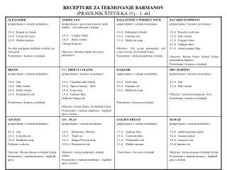 RECEPTURE ZA TEKMOVANJE BARMANOV (PRAVILNIK ŠTEVILKA 11) – 1. del