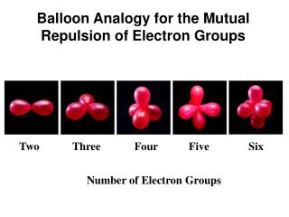 Balloon Analogy for the Mutual Repulsion of Electron Groups