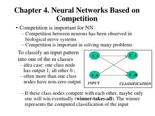 Chapter 4. Neural Networks Based on Competition