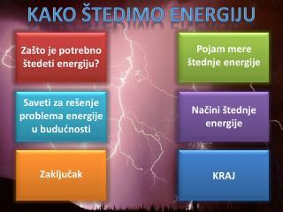 Kako štedimo energiju