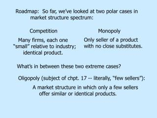 Roadmap:  So far, we've looked at two polar cases in          market structure spectrum: