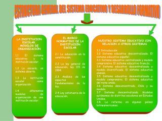 ESTRUCTURA GENERAL DEL SISTEMA EDUCATIVO Y DESARROLLO FORMATIVO