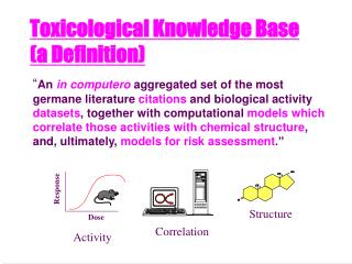 Toxicological Knowledge Base  (a Definition)