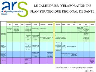 LE CALENDRIER D'ELABORATION DU  PLAN STRATEGIQUE REGIONAL DE SANTE