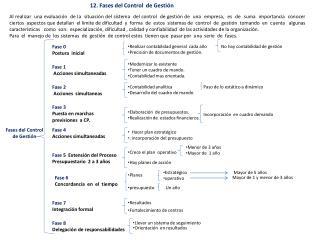 12. Fases del Control  de Gestión