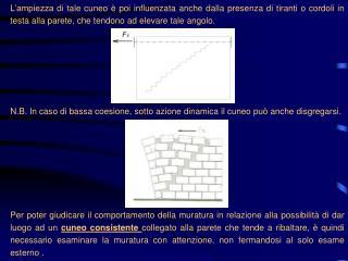 N.B. In caso di bassa coesione, sotto azione dinamica il cuneo può anche disgregarsi.
