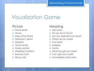 Visualization Game