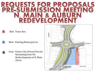 REQUESTS FOR PROPOSALS PRE-SUBMISSION MEETING N. MAIN & AUBURN REDEVELOPMENT