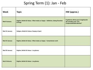 Spring  Term (1):  Jan - Feb