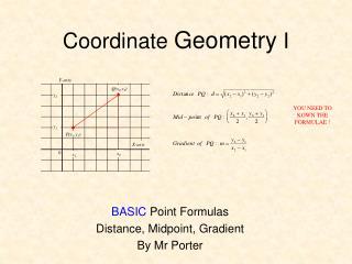 Coordinate  Geometry  I