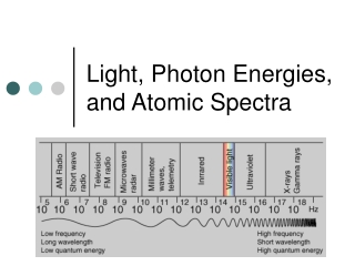Electron Arrangement in Atoms