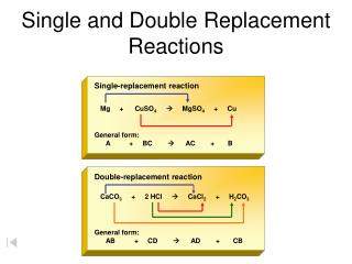 Single and Double Replacement Reactions