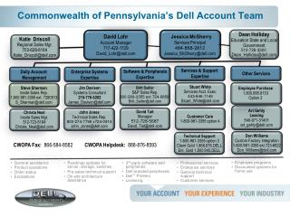 Commonwealth of Pennsylvania's Dell Account Team
