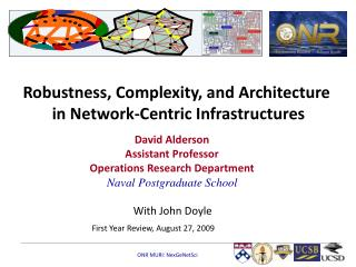 Robustness, Complexity, and Architecture  in Network-Centric Infrastructures