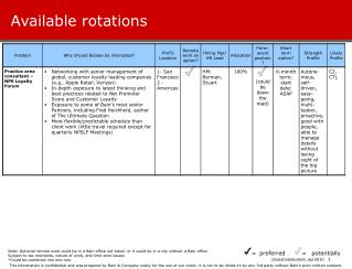 Available rotations