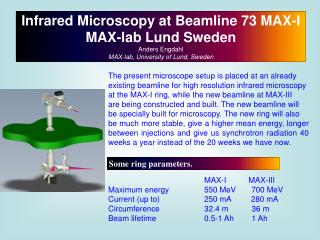 Infrared Microscopy at Beamline 73 MAX-I  MAX-lab Lund Sweden Anders Engdahl