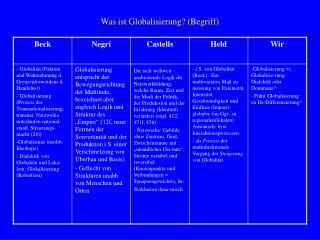Was ist Globalisierung? (Begriff)