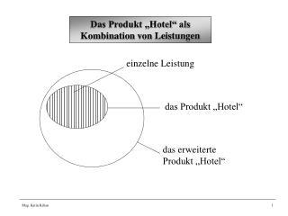 """Das Produkt """"Hotel"""" als Kombination von Leistungen"""