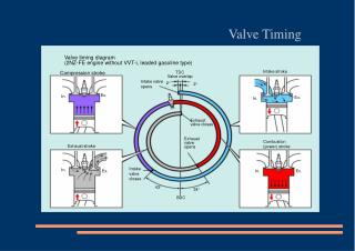Valve timing diagram  (2NZ-FE engine without VVT-i, leaded gasoline type) ‏