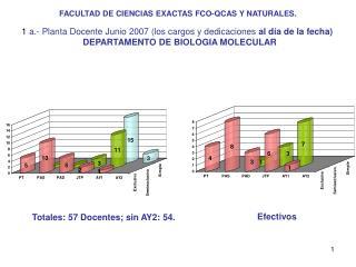 FACULTAD DE CIENCIAS EXACTAS FCO-QCAS Y NATURALES.