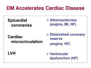 DM Accelerates Cardiac Disease