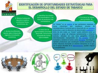Identificación de Oportunidades Estratégicas para el Desarrollo del Estado de Tabasco
