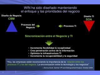 WIN ha sido diseñado manteniendo el enfoque y las prioridades del negocio