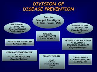 DIVISION OF  DISEASE PREVENTION