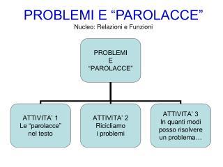 PROBLEMI E �PAROLACCE� Nucleo: Relazioni e Funzioni