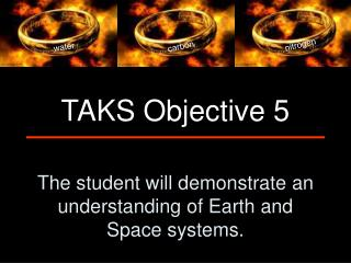 The student will demonstrate an understanding of Earth and Space systems.