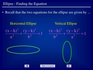 Ellipse - Finding the Equation