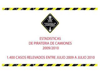 pirateria estadisticas