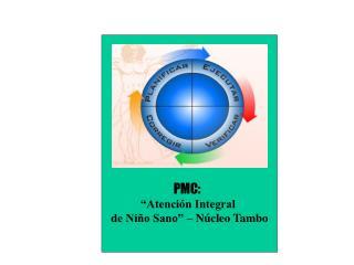 "PMC:   ""Atención Integral  de Niño Sano"" – Núcleo Tambo"