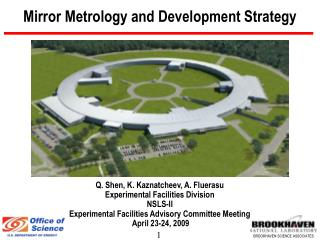 Mirror Metrology and Development Strategy