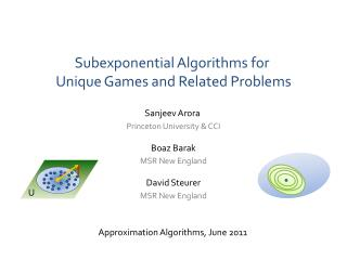 Subexponential Algorithms for  Unique Games and Related Problems