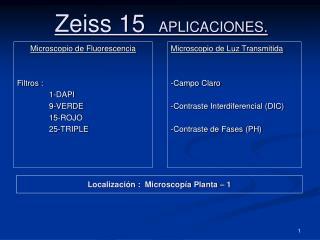 Zeiss 15   APLICACIONES.