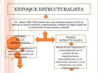 ENFOQUE ESTRUCTURALISTA