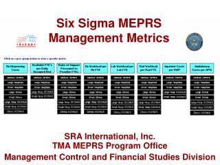 Six Sigma MEPRS Management Metrics