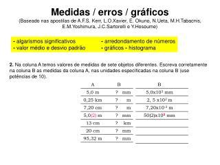 -  algarismos significativos -  arredondamento de números