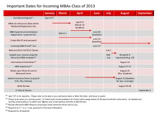 Important Dates for Incoming MBAs-Class of 2013