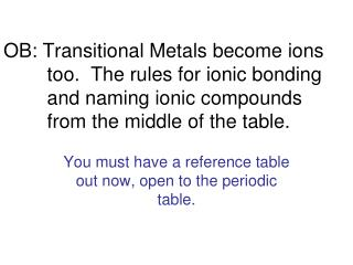 You must have a reference table out now, open to the periodic table.